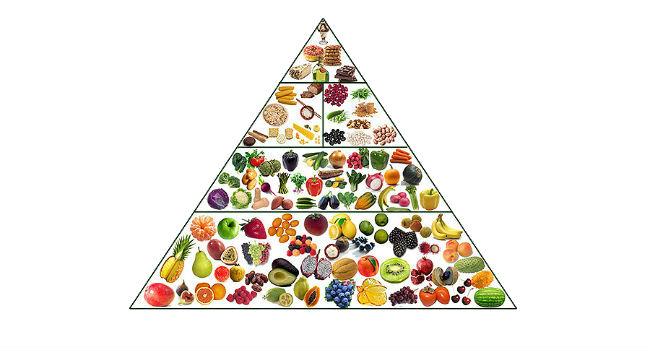Pirâmide alimentar vegana