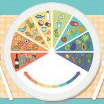 A Dieta Alcalina - O Que é, Cardápio, Alimentos, Receitas e Dicas