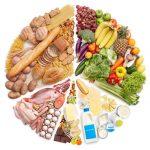 O Que é uma Dieta Balanceada para Emagrecimento e Saúde